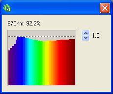 Какой Eye-One стоит выбрать: c UV фильтром или без него?