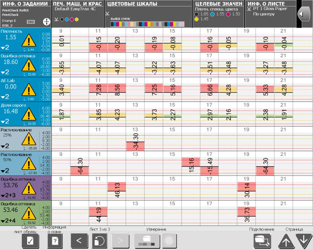 Полуавтоматический спектроденситометр EasyTrax