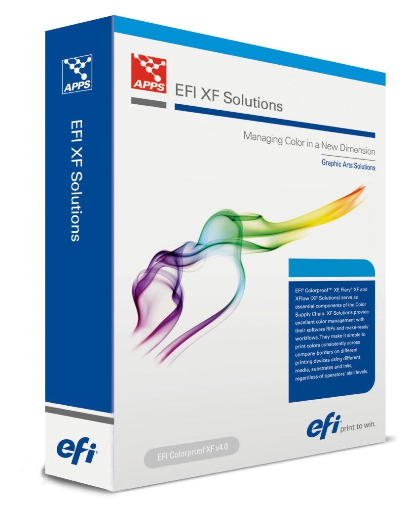 Растровые процессоры EFI Fiery XF