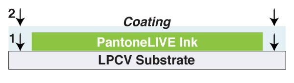 PantoneLIVE - облачная технология